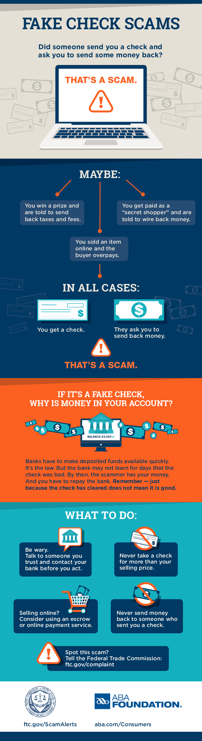 Infographic about Fake Check Scams - graphic explains a variety of ways people are getting scammed.